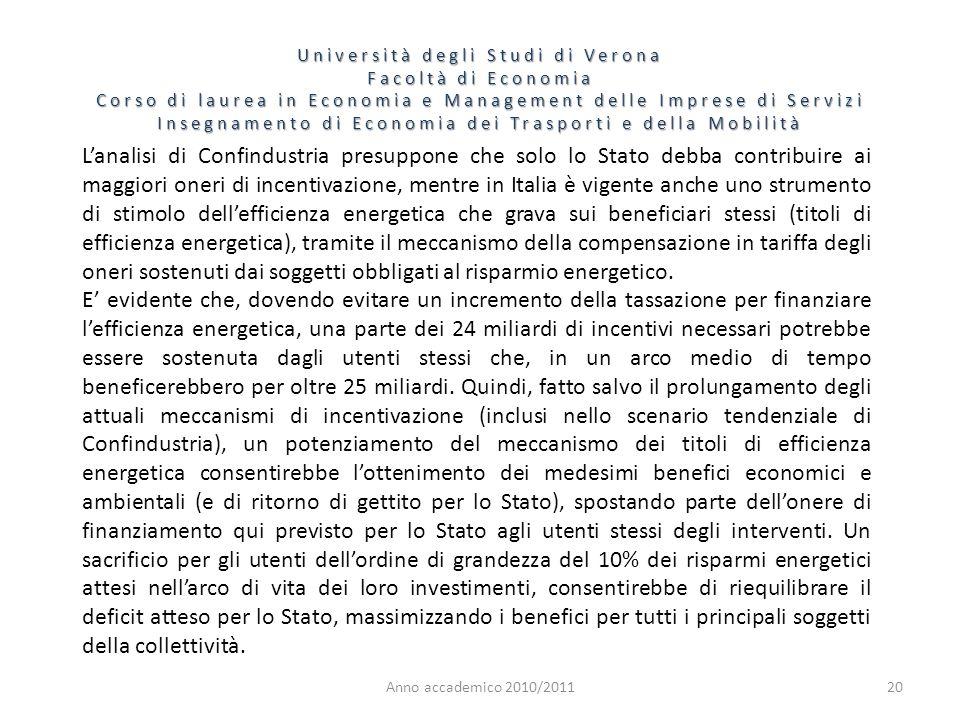 20 Università degli Studi di Verona Facoltà di Economia Corso di laurea in Economia e Management delle Imprese di Servizi Insegnamento di Economia dei