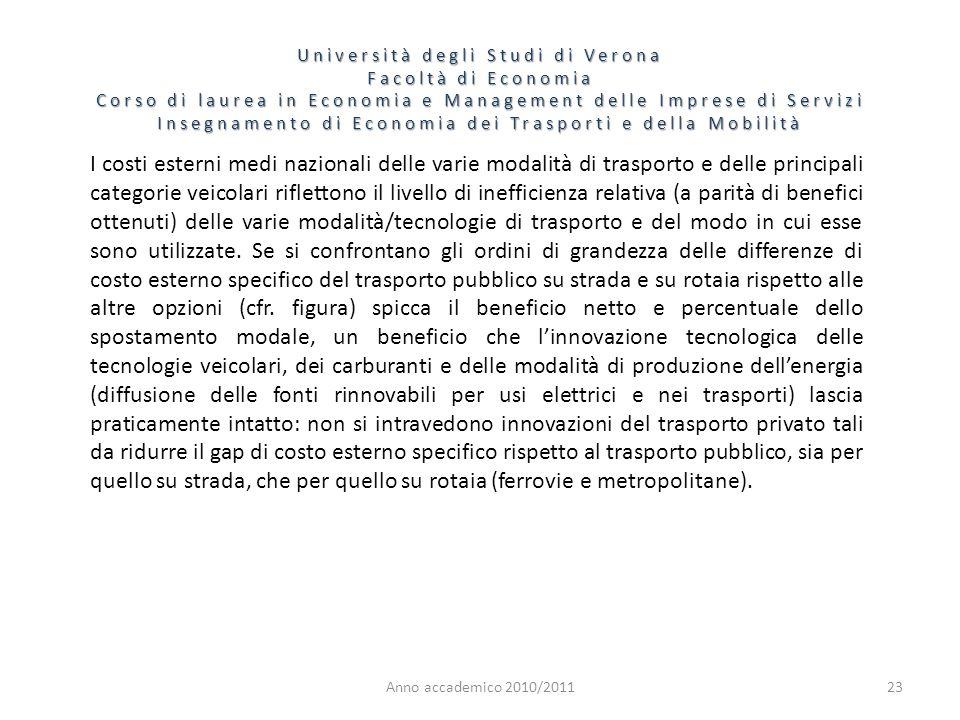 23 Università degli Studi di Verona Facoltà di Economia Corso di laurea in Economia e Management delle Imprese di Servizi Insegnamento di Economia dei