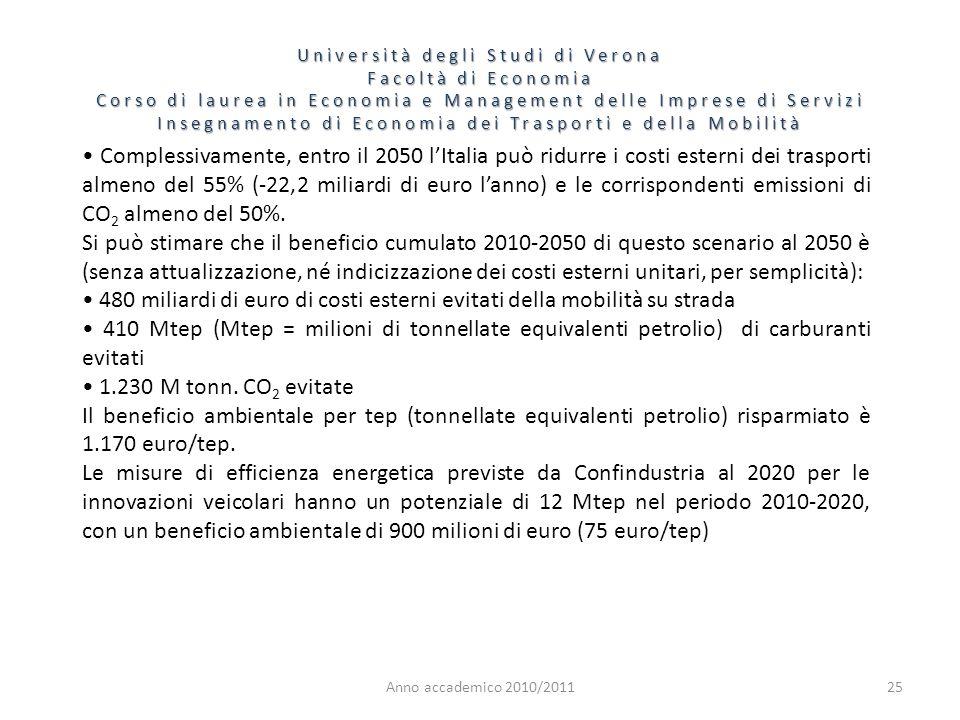 25 Università degli Studi di Verona Facoltà di Economia Corso di laurea in Economia e Management delle Imprese di Servizi Insegnamento di Economia dei