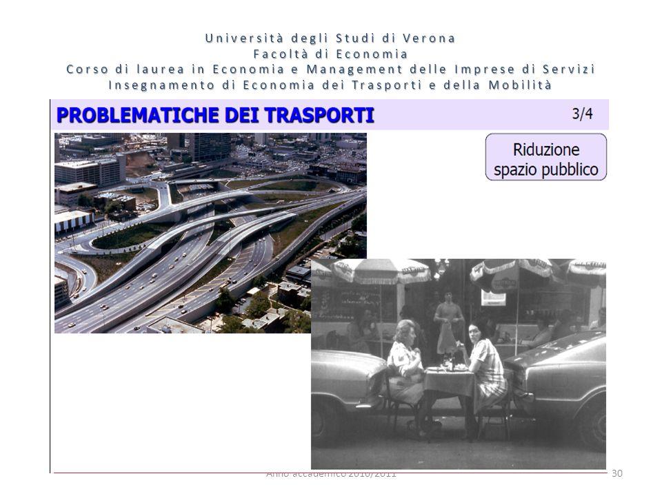 30 Università degli Studi di Verona Facoltà di Economia Corso di laurea in Economia e Management delle Imprese di Servizi Insegnamento di Economia dei