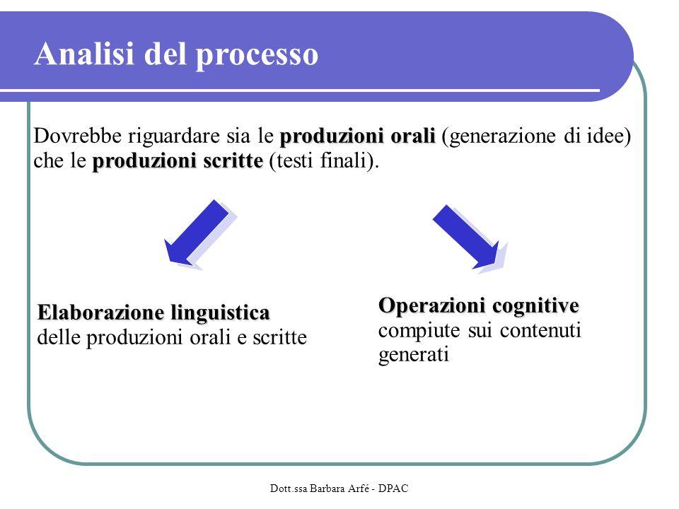 Analisi del processo produzioni orali produzioni scritte Dovrebbe riguardare sia le produzioni orali (generazione di idee) che le produzioni scritte (testi finali).