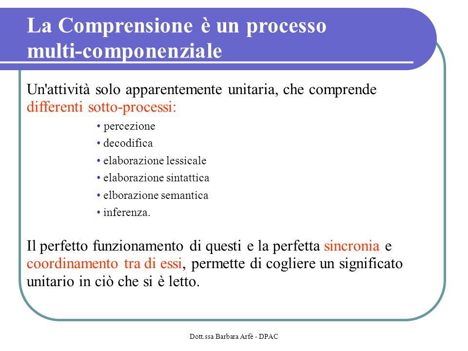 La Comprensione è un processo multi-componenziale Dott.ssa Barbara Arfé - DPAC Un attività solo apparentemente unitaria, che comprende differenti sotto-processi: percezione decodifica elaborazione lessicale elaborazione sintattica elborazione semantica inferenza.