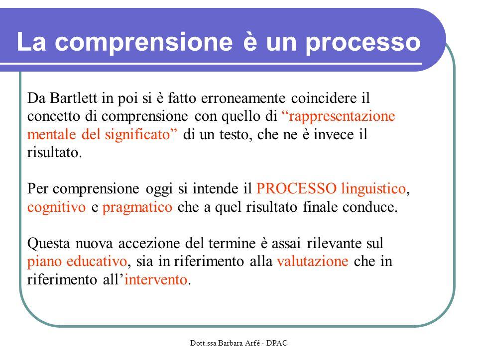 La comprensione è un processo Da Bartlett in poi si è fatto erroneamente coincidere il concetto di comprensione con quello di rappresentazione mentale del significato di un testo, che ne è invece il risultato.