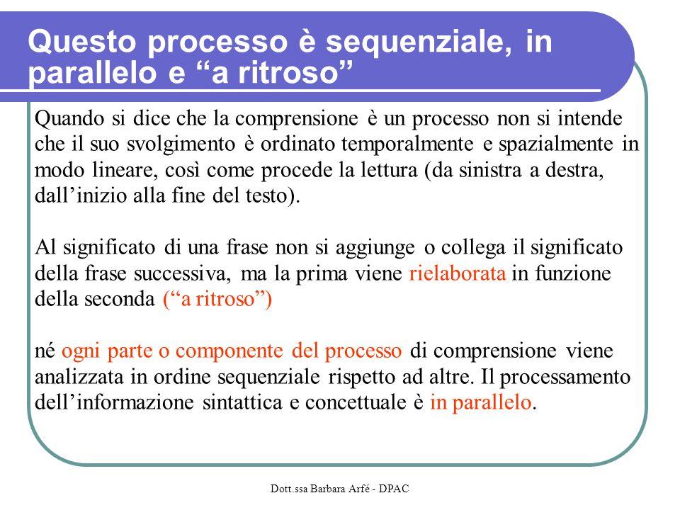 Questo processo è sequenziale, in parallelo e a ritroso Quando si dice che la comprensione è un processo non si intende che il suo svolgimento è ordinato temporalmente e spazialmente in modo lineare, così come procede la lettura (da sinistra a destra, dallinizio alla fine del testo).