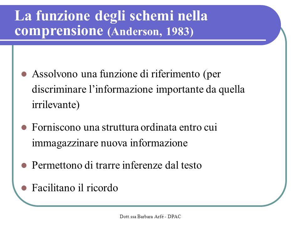 La funzione degli schemi nella comprensione (Anderson, 1983) Assolvono una funzione di riferimento (per discriminare linformazione importante da quella irrilevante) Forniscono una struttura ordinata entro cui immagazzinare nuova informazione Permettono di trarre inferenze dal testo Facilitano il ricordo Dott.ssa Barbara Arfé - DPAC
