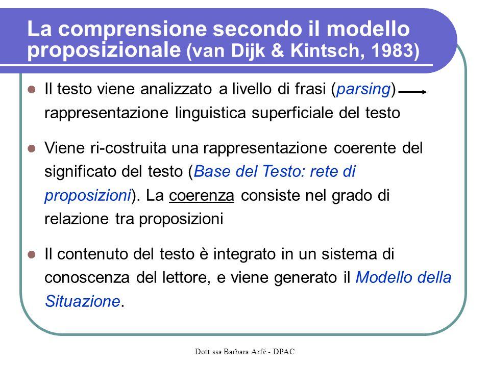 La comprensione secondo il modello proposizionale (van Dijk & Kintsch, 1983) Il testo viene analizzato a livello di frasi (parsing) rappresentazione linguistica superficiale del testo Viene ri-costruita una rappresentazione coerente del significato del testo (Base del Testo: rete di proposizioni).