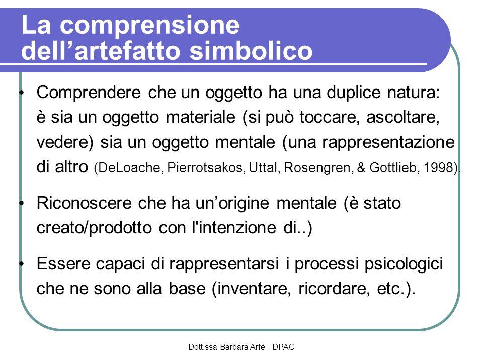 ANALISI ACUSTICA LESSICO FONOLOGICO DI INPUT SISTEMA SEMANTICO LESSICO ORTOGRAFICO DI OUTPUT BUFFER GRAFEMICO CONVERSIONE GRAFEMA-NOME LETTERA CONVERSIONE GRAFEMA-ALLOGRAFO CONVERSIONE FONEMA-GRAFEMA SPELLINGSCRITTURA f-u-n-g-o Scrivere Parole Dott.ssa Barbara Arfé - DPAC