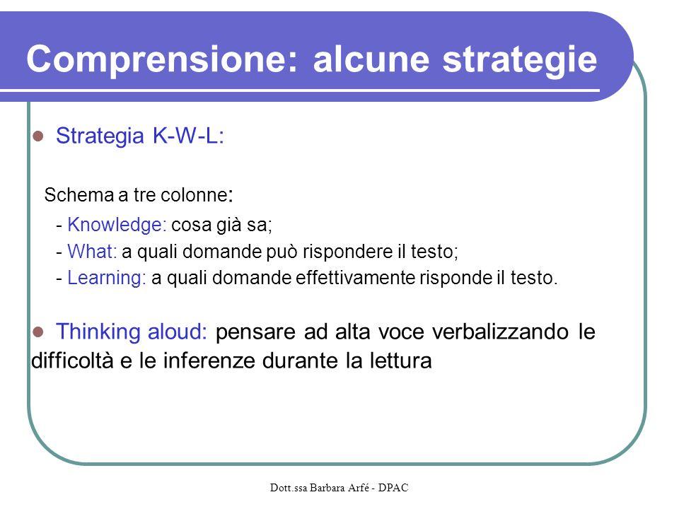 Comprensione: alcune strategie Strategia K-W-L: Schema a tre colonne : - Knowledge: cosa già sa; - What: a quali domande può rispondere il testo; - Learning: a quali domande effettivamente risponde il testo.