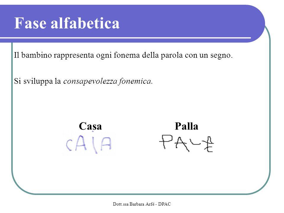 Fase alfabetica Il bambino rappresenta ogni fonema della parola con un segno.