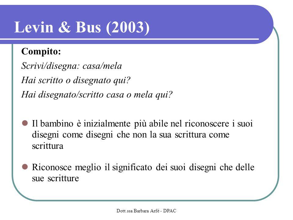 Levin & Bus (2003) Compito: Scrivi/disegna: casa/mela Hai scritto o disegnato qui.