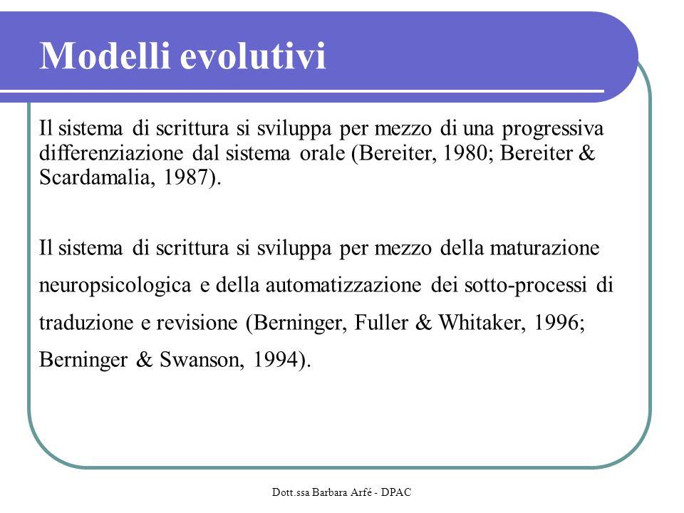 Modelli evolutivi Il sistema di scrittura si sviluppa per mezzo di una progressiva differenziazione dal sistema orale (Bereiter, 1980; Bereiter & Scardamalia, 1987).
