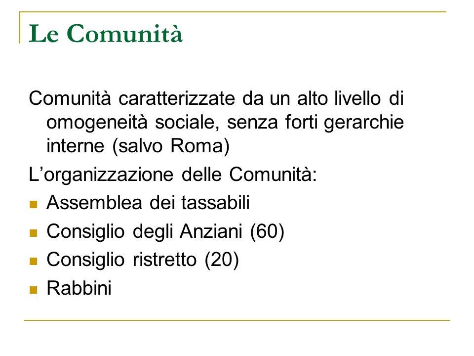 Le Comunità Comunità caratterizzate da un alto livello di omogeneità sociale, senza forti gerarchie interne (salvo Roma) Lorganizzazione delle Comunit