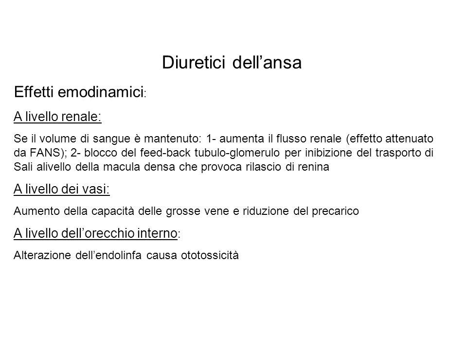 Diuretici dellansa Effetti emodinamici : A livello renale: Se il volume di sangue è mantenuto: 1- aumenta il flusso renale (effetto attenuato da FANS)