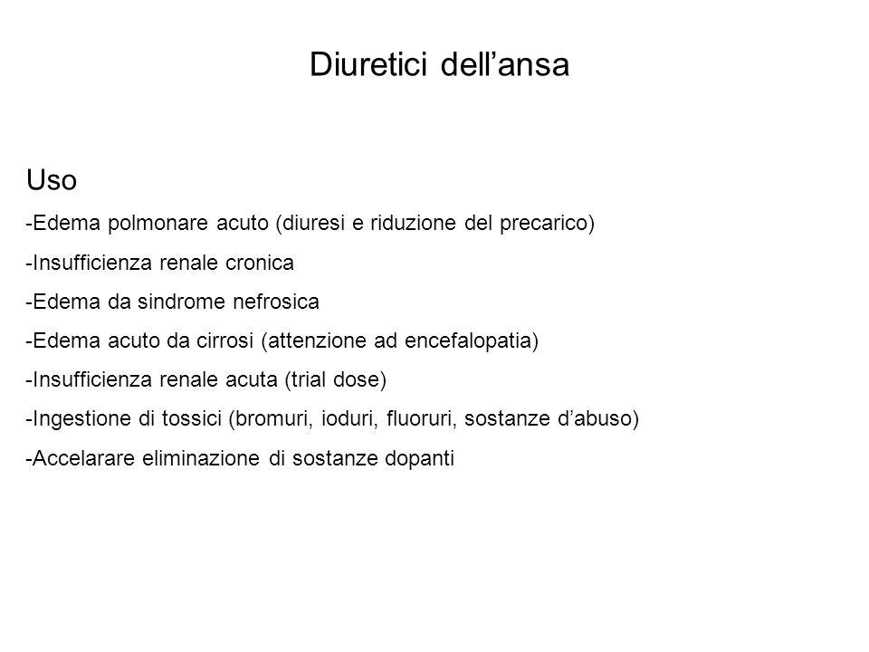 Uso -Edema polmonare acuto (diuresi e riduzione del precarico) -Insufficienza renale cronica -Edema da sindrome nefrosica -Edema acuto da cirrosi (att
