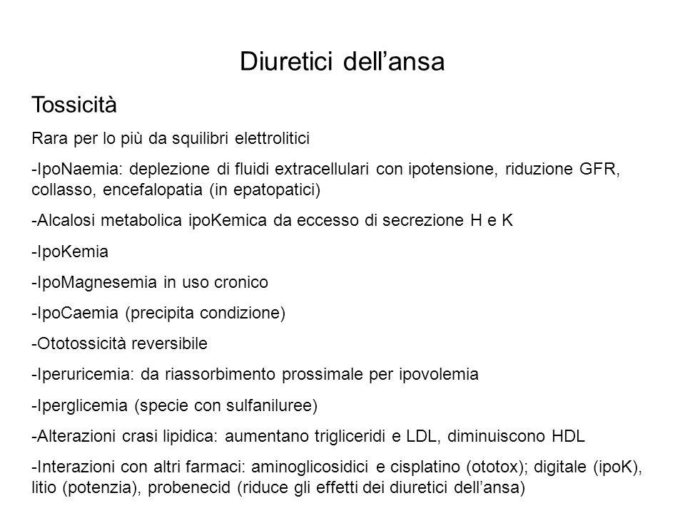 Diuretici dellansa Tossicità Rara per lo più da squilibri elettrolitici -IpoNaemia: deplezione di fluidi extracellulari con ipotensione, riduzione GFR