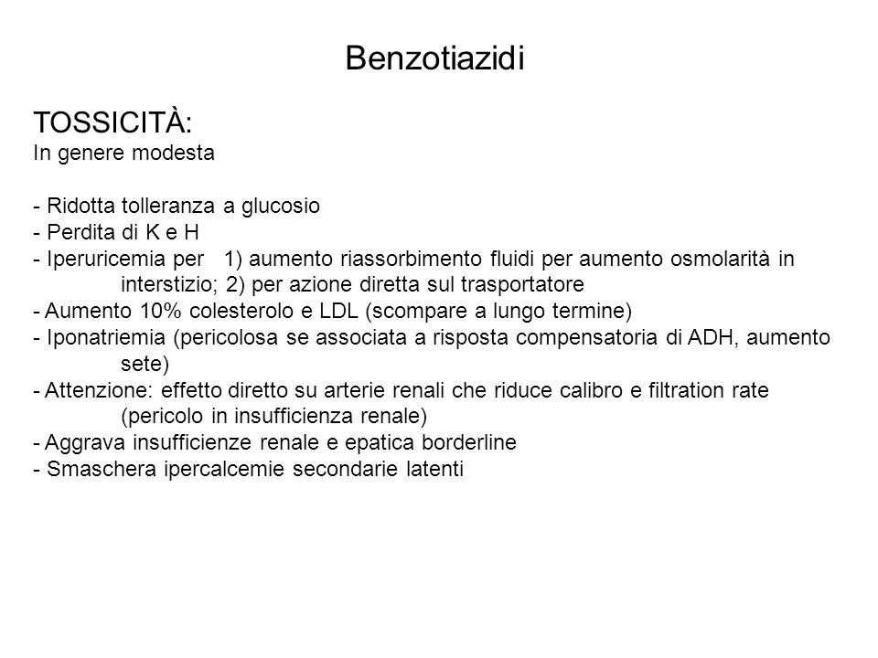 Benzotiazidi TOSSICITÀ: In genere modesta - Ridotta tolleranza a glucosio - Perdita di K e H - Iperuricemia per 1) aumento riassorbimento fluidi per a