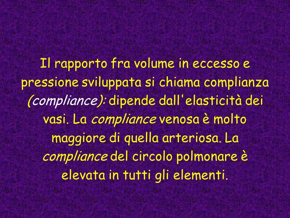 Il rapporto fra volume in eccesso e pressione sviluppata si chiama complianza (compliance): dipende dall elasticità dei vasi.