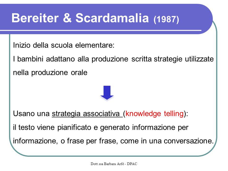 Bereiter & Scardamalia (1987) Inizio della scuola elementare: I bambini adattano alla produzione scritta strategie utilizzate nella produzione orale U
