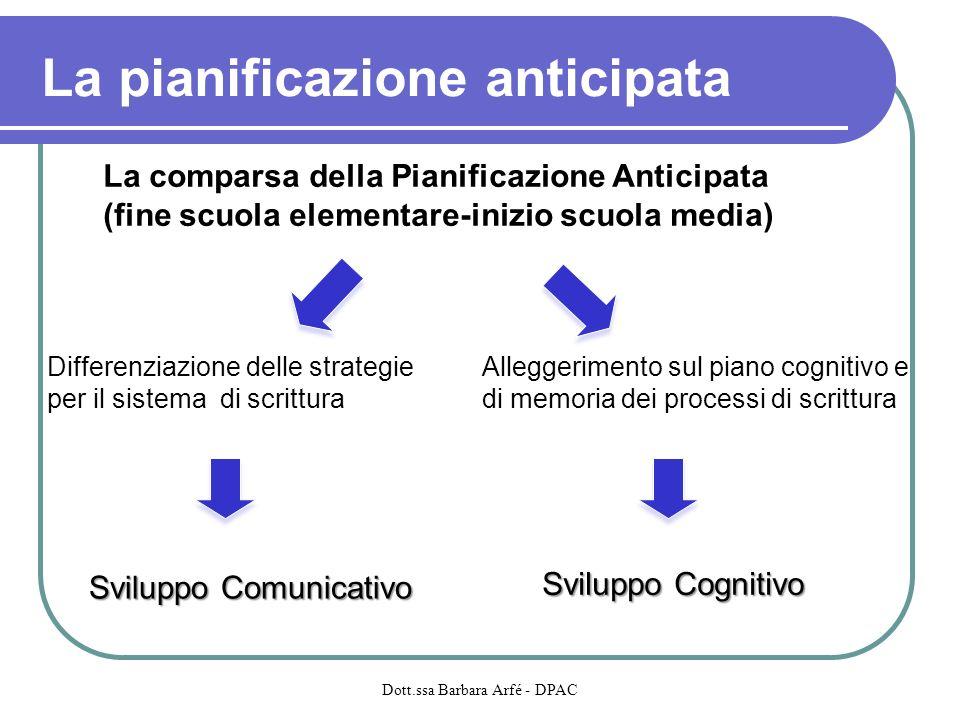 La pianificazione anticipata La comparsa della Pianificazione Anticipata (fine scuola elementare-inizio scuola media) Differenziazione delle strategie