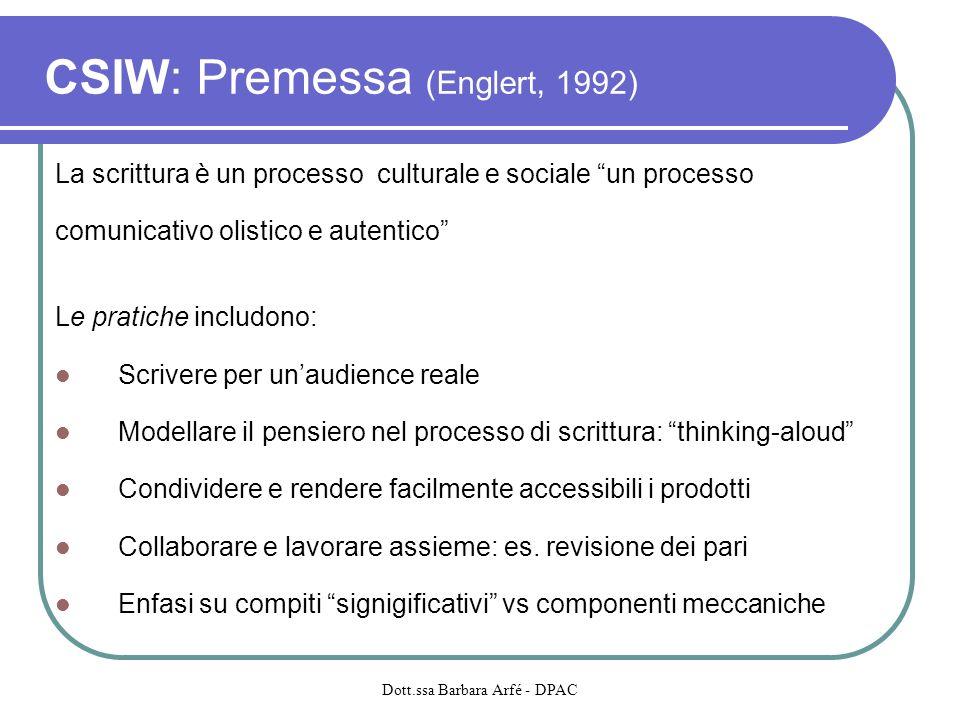 CSIW: Premessa (Englert, 1992) La scrittura è un processo culturale e sociale un processo comunicativo olistico e autentico Le pratiche includono: Scr