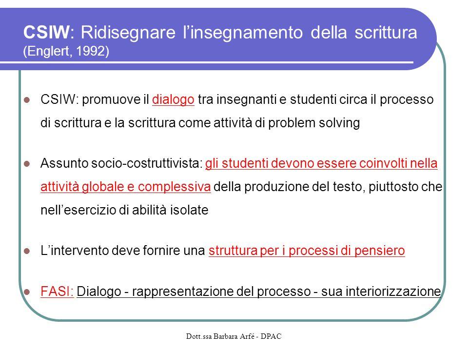 CSIW: Ridisegnare linsegnamento della scrittura (Englert, 1992) CSIW: promuove il dialogo tra insegnanti e studenti circa il processo di scrittura e l