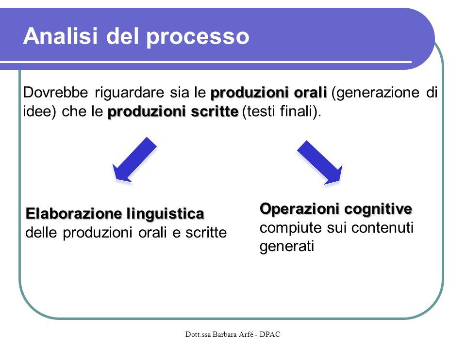 Analisi del processo produzioni orali produzioni scritte Dovrebbe riguardare sia le produzioni orali (generazione di idee) che le produzioni scritte (