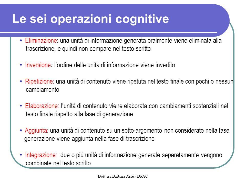 Le sei operazioni cognitive Eliminazione: una unità di informazione generata oralmente viene eliminata alla trascrizione, e quindi non compare nel tes