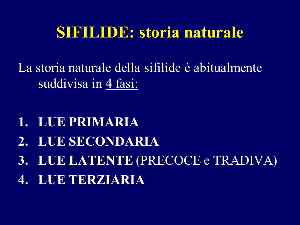 Sifilide primaria INCUBAZIONE: 3 settimane (3-90 gg) dal contagio SIFILOMA PRIMARIO: -si forma in corrispondenza del punto di penetrazione dei Treponemi: genitali esterni, labbra, cavo orale, areole mammarie, perineo, cervice, canale anale -papula ulcera non dolorosa rivestita di scarso essudato sieroso al cui interno si possono individuare i Treponemi -lesioni singole o multiple (soprattutto se HIV positivi) -adenopatia satellite -tende a risolversi spontaneamente in 3-6 settimane; nei pazienti HIV positivi può persistere più a lungo