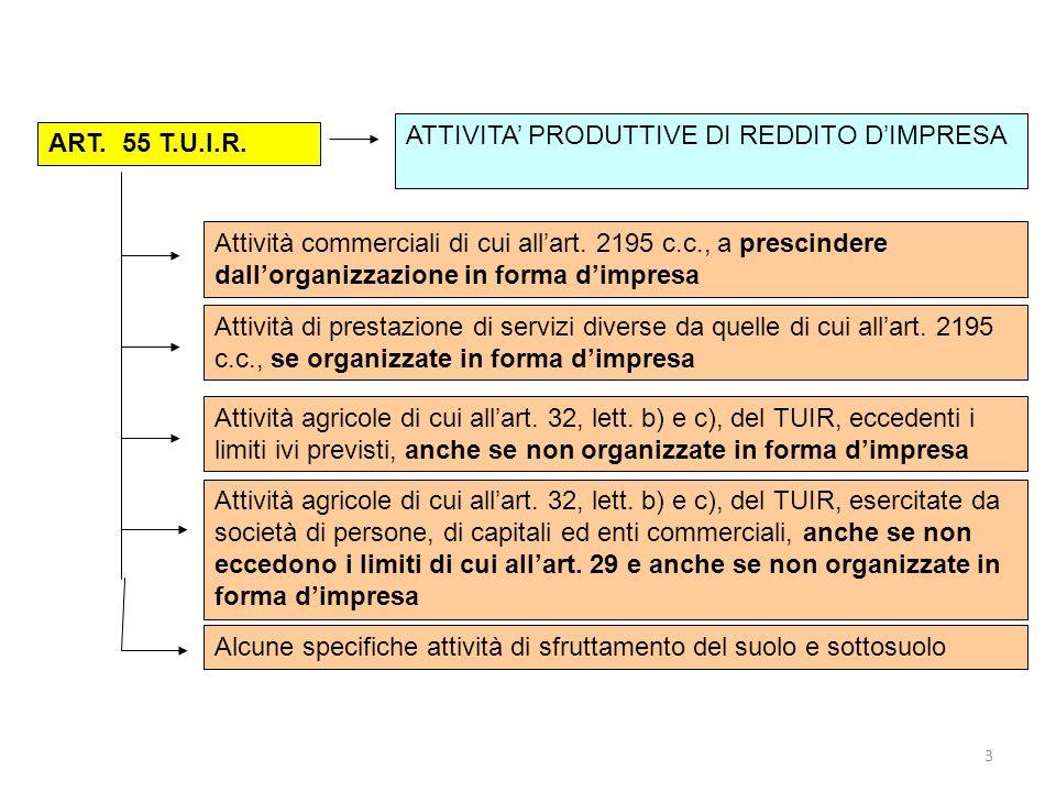 4 PROFESSIONALITA ED ABITUALITA ART.55 CO.