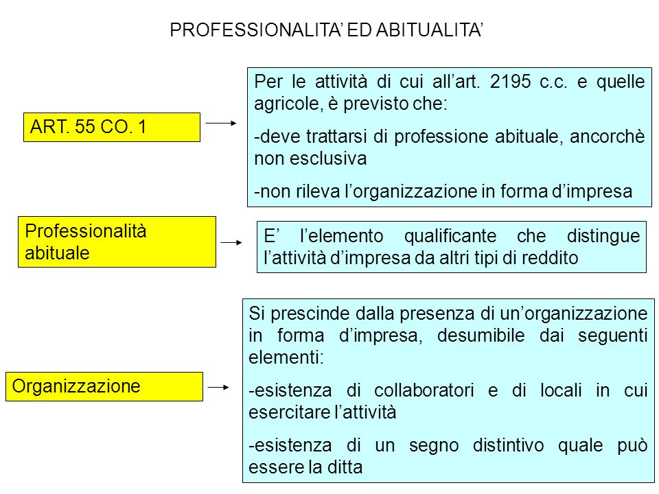5 PROFESSIONALITA ED ABITUALITA ABITUALITA Continuità, sistematicità, e professionalità con cui viene svolta lattività.