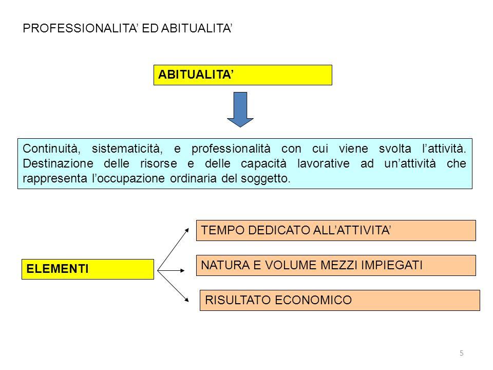 46 RIMANENZE DI MAGAZZINO Criteri convenzionali di rotazione del magazzino ART.