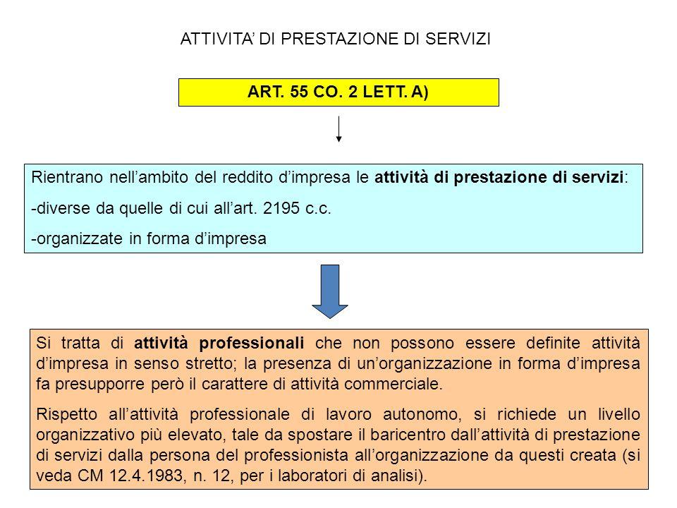 158 SPESE ALBERGHI E RISTORANTI Spese per alberghi e ristoranti A fronte della piena detrazione (se inerente art.
