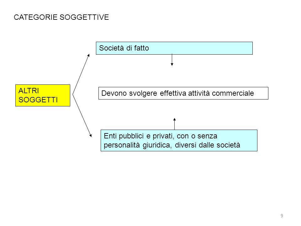 180 Prospetto interessi passivi non deducibili di UNICO 2010 SC Int.