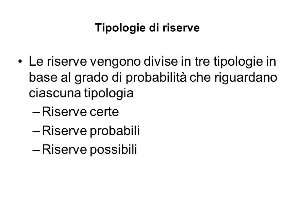 Tipologie di riserve Le riserve vengono divise in tre tipologie in base al grado di probabilità che riguardano ciascuna tipologia –Riserve certe –Rise