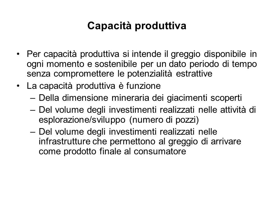 Capacità produttiva Per capacità produttiva si intende il greggio disponibile in ogni momento e sostenibile per un dato periodo di tempo senza comprom