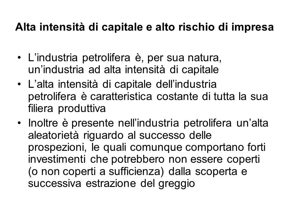 Alta intensità di capitale e alto rischio di impresa Lindustria petrolifera è, per sua natura, unindustria ad alta intensità di capitale Lalta intensi