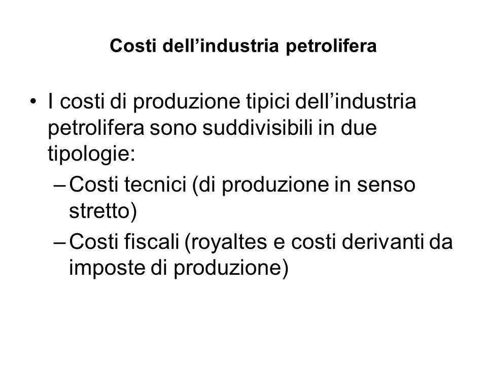 Costi dellindustria petrolifera I costi di produzione tipici dellindustria petrolifera sono suddivisibili in due tipologie: –Costi tecnici (di produzi