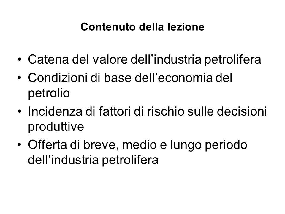 Contenuto della lezione Catena del valore dellindustria petrolifera Condizioni di base delleconomia del petrolio Incidenza di fattori di rischio sulle