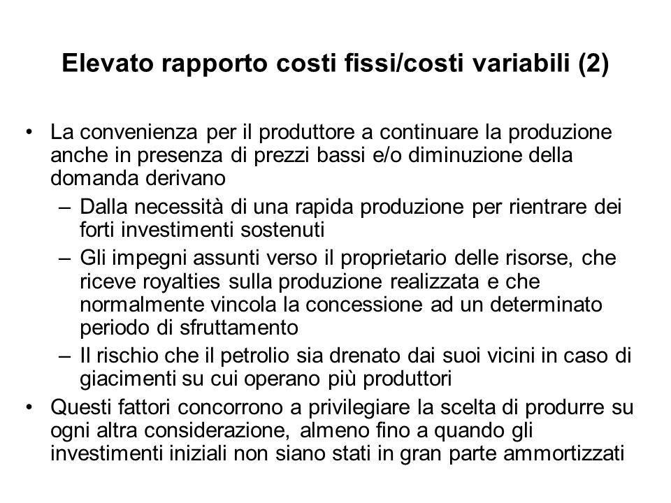 Elevato rapporto costi fissi/costi variabili (2) La convenienza per il produttore a continuare la produzione anche in presenza di prezzi bassi e/o dim
