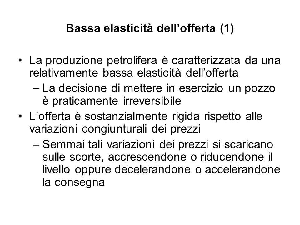 Bassa elasticità dellofferta (1) La produzione petrolifera è caratterizzata da una relativamente bassa elasticità dellofferta –La decisione di mettere