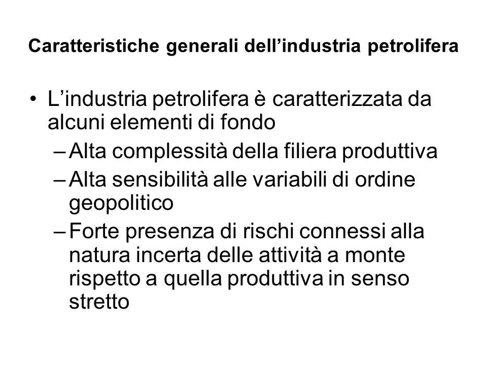 Caratteristiche generali dellindustria petrolifera Lindustria petrolifera è caratterizzata da alcuni elementi di fondo –Alta complessità della filiera