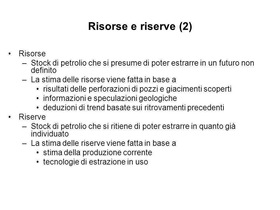 Risorse e riserve (2) Risorse –Stock di petrolio che si presume di poter estrarre in un futuro non definito –La stima delle risorse viene fatta in bas