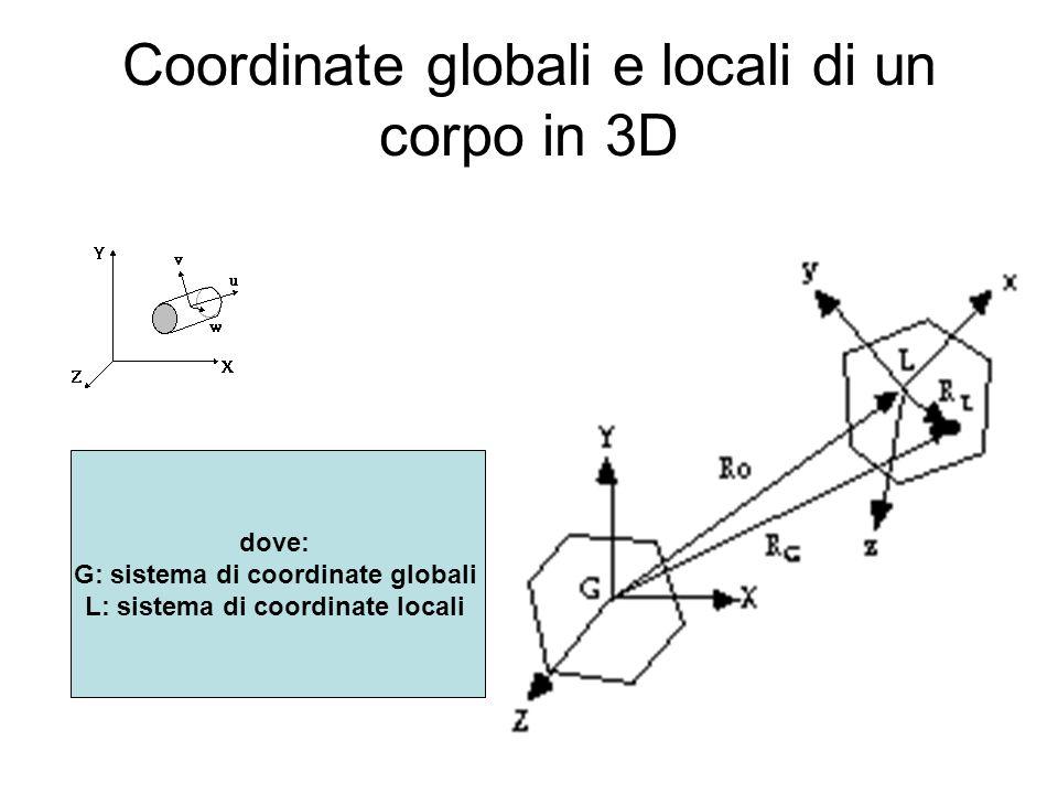 Coordinate globali e locali di un corpo in 3D dove: G: sistema di coordinate globali L: sistema di coordinate locali