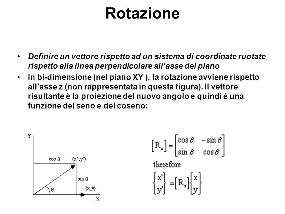 Rotazione Definire un vettore rispetto ad un sistema di coordinate ruotate rispetto alla linea perpendicolare allasse del piano In bi-dimensione (nel