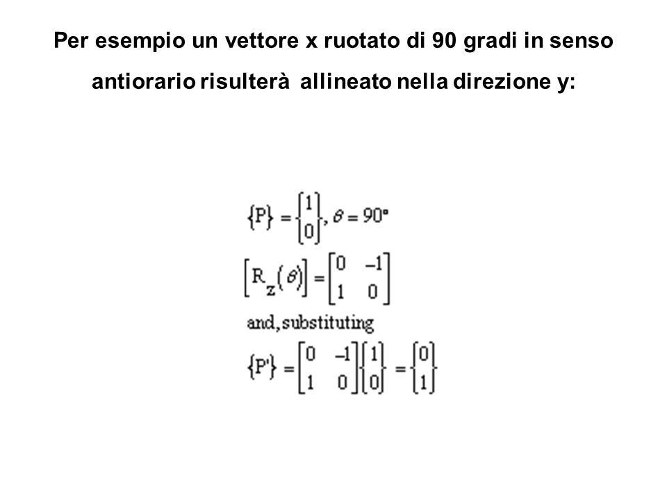 Per esempio un vettore x ruotato di 90 gradi in senso antiorario risulterà allineato nella direzione y: