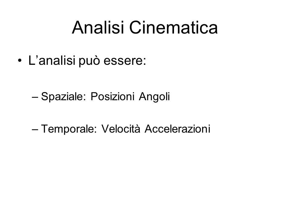Analisi Cinematica Lanalisi può essere: –Spaziale: Posizioni Angoli –Temporale: Velocità Accelerazioni