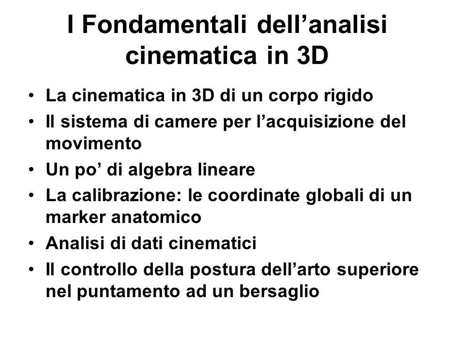 I Fondamentali dellanalisi cinematica in 3D La cinematica in 3D di un corpo rigido Il sistema di camere per lacquisizione del movimento Un po di algeb