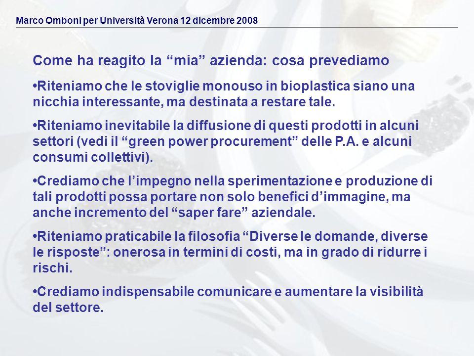 Come ha reagito la mia azienda: cosa prevediamo Marco Omboni per Università Verona 12 dicembre 2008 Riteniamo che le stoviglie monouso in bioplastica