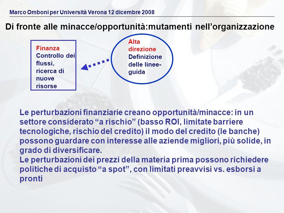 Di fronte alle minacce/opportunità:mutamenti nellorganizzazione Marco Omboni per Università Verona 12 dicembre 2008 Finanza Controllo dei flussi, rice