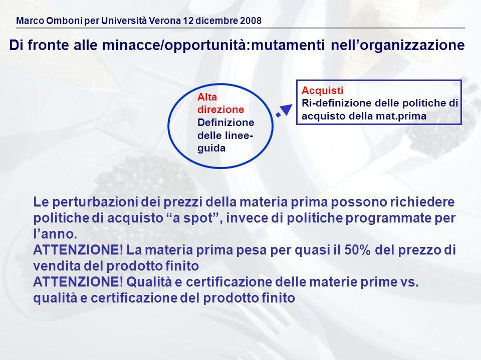 Di fronte alle minacce/opportunità:mutamenti nellorganizzazione Marco Omboni per Università Verona 12 dicembre 2008 Le perturbazioni dei prezzi della